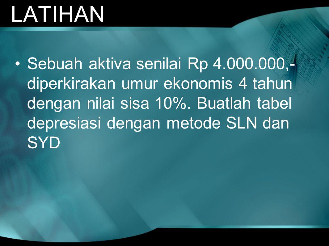 LATIHAN Sebuah aktiva senilai Rp 4.000.000,- diperkirakan umur ekonomis 4 tahun dengan nilai sisa 10%. Buatlah tabel depresiasi dengan metode SLN dan