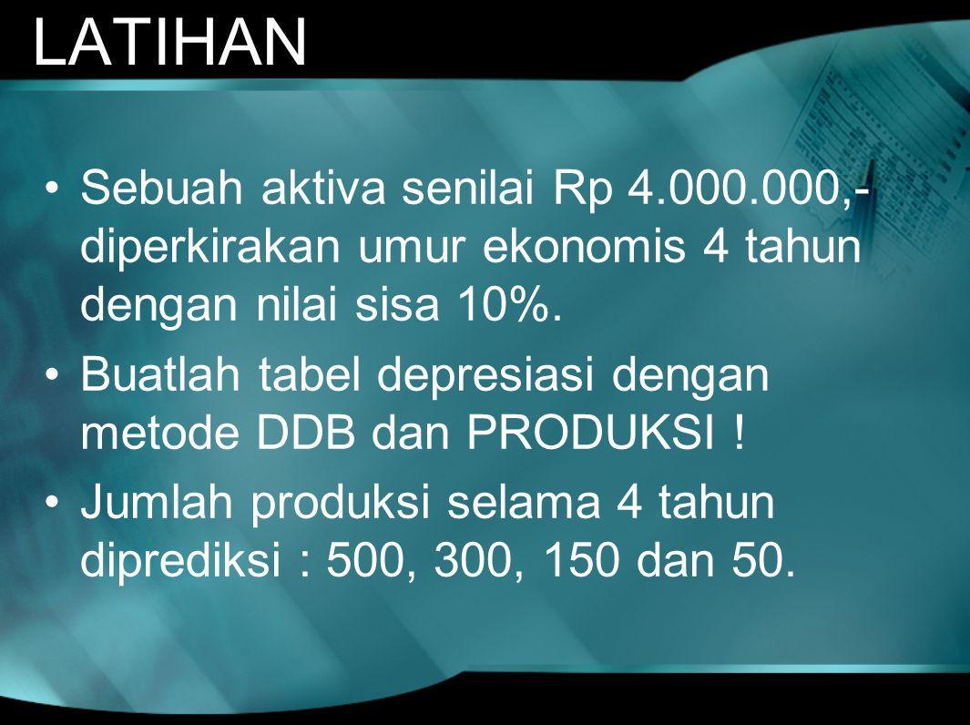 LATIHAN Sebuah aktiva senilai Rp 4.000.000,- diperkirakan umur ekonomis 4 tahun dengan nilai sisa 10%. Buatlah tabel depresiasi dengan metode DDB dan