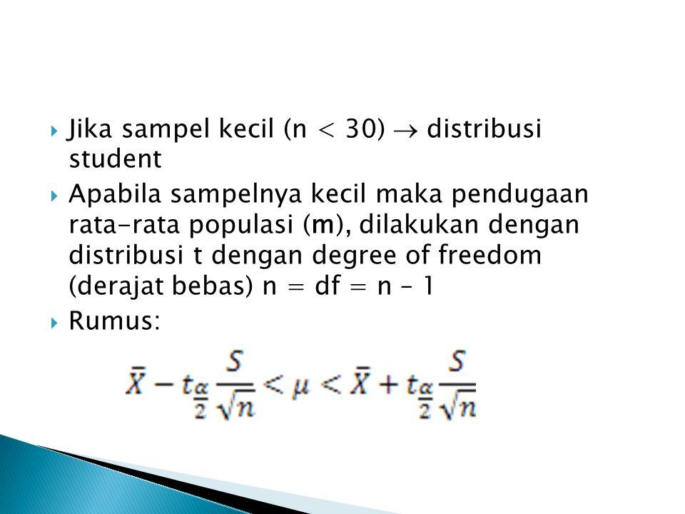  Jika sampel kecil (n < 30)  distribusi student  Apabila sampelnya kecil maka pendugaan rata-rata populasi (m), dilakukan dengan distribusi t denga