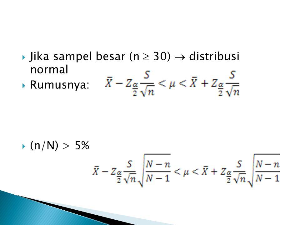  Jika sampel besar (n  30)  distribusi normal  Rumusnya:  (n/N) > 5%