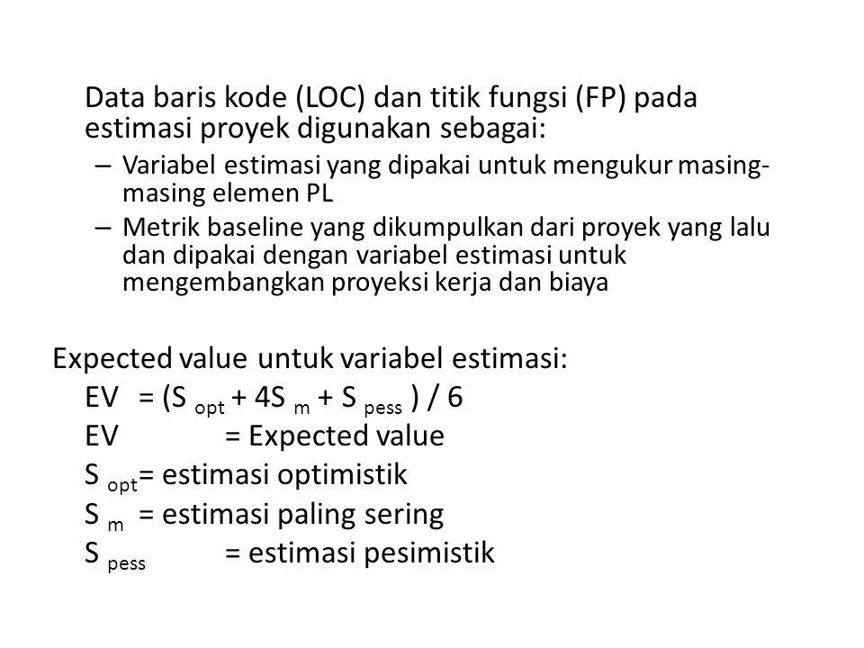 Data baris kode (LOC) dan titik fungsi (FP) pada estimasi proyek digunakan sebagai: – Variabel estimasi yang dipakai untuk mengukur masing- masing ele