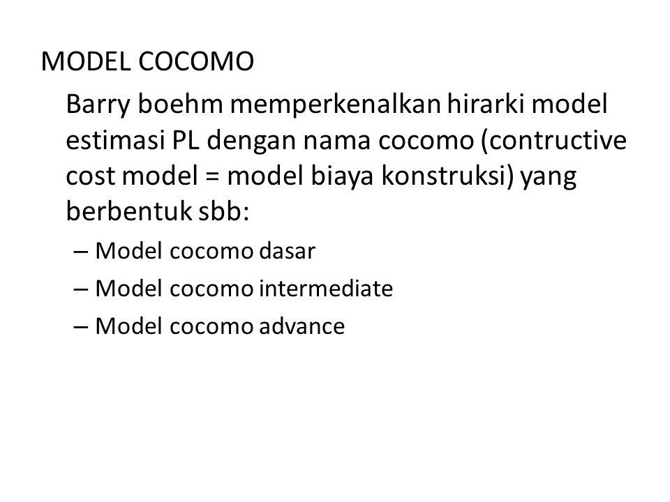MODEL COCOMO Barry boehm memperkenalkan hirarki model estimasi PL dengan nama cocomo (contructive cost model = model biaya konstruksi) yang berbentuk