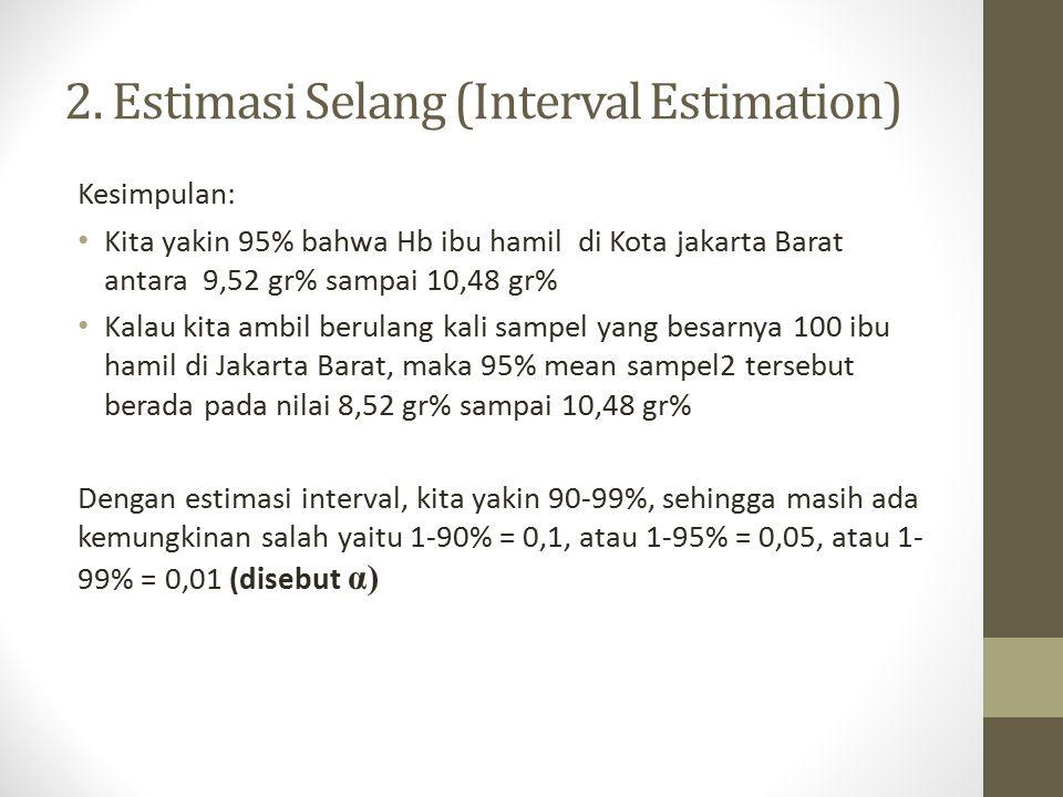 2. Estimasi Selang (Interval Estimation) Kesimpulan: Kita yakin 95% bahwa Hb ibu hamil di Kota jakarta Barat antara 9,52 gr% sampai 10,48 gr% Kalau ki