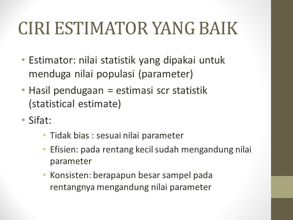CIRI ESTIMATOR YANG BAIK Estimator: nilai statistik yang dipakai untuk menduga nilai populasi (parameter) Hasil pendugaan = estimasi scr statistik (st