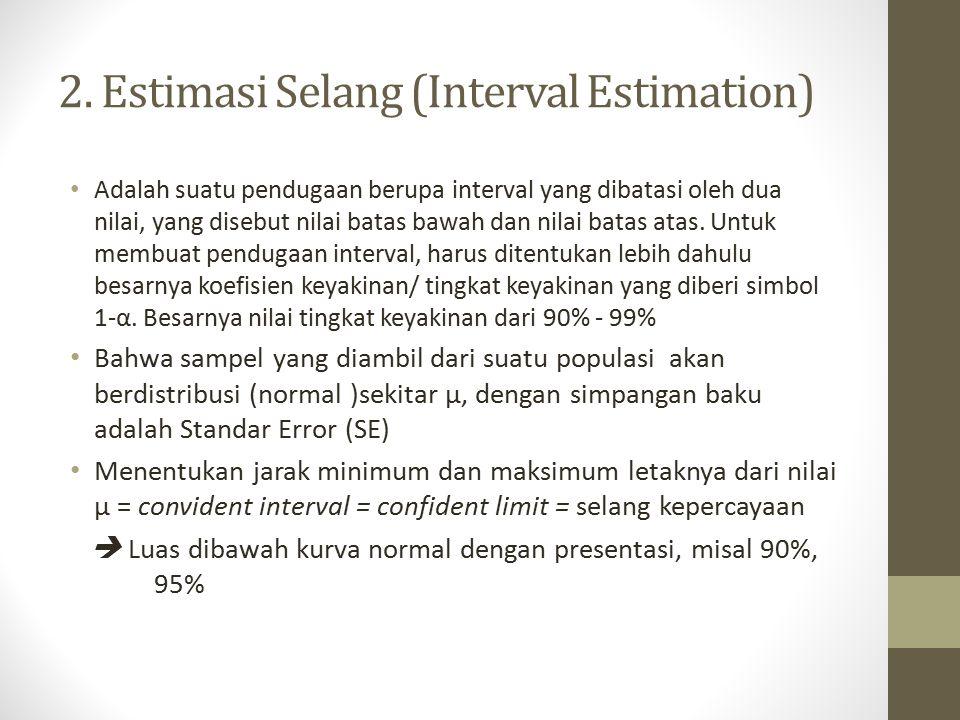 2. Estimasi Selang (Interval Estimation) Adalah suatu pendugaan berupa interval yang dibatasi oleh dua nilai, yang disebut nilai batas bawah dan nilai