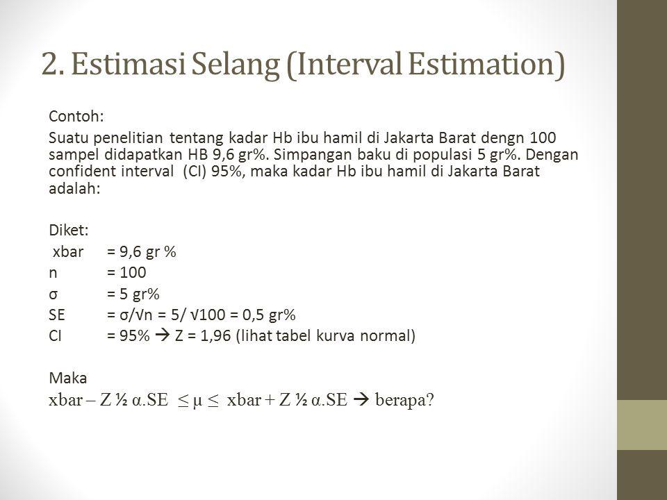2. Estimasi Selang (Interval Estimation) Contoh: Suatu penelitian tentang kadar Hb ibu hamil di Jakarta Barat dengn 100 sampel didapatkan HB 9,6 gr%.