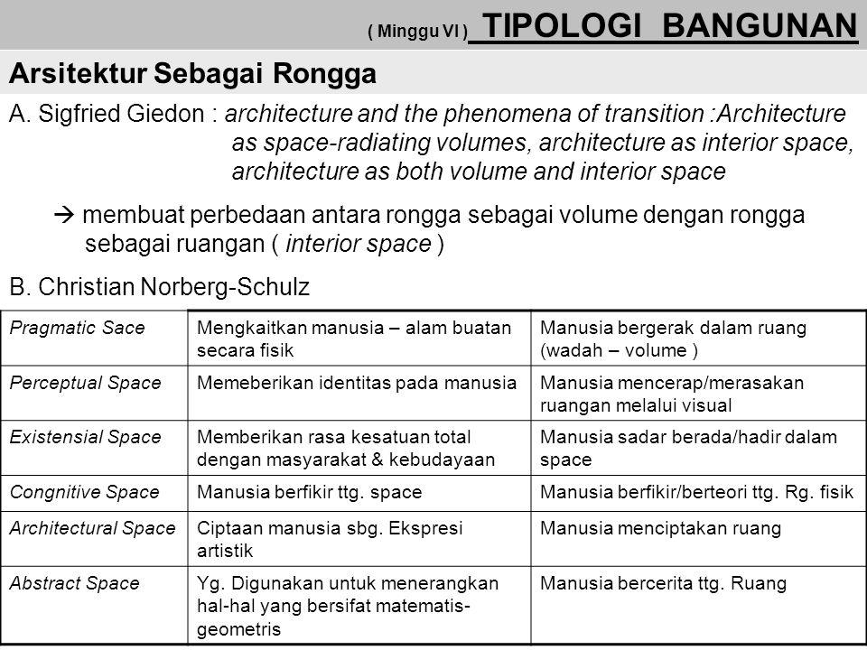 ( Minggu VI ) TIPOLOGI BANGUNAN Arsitektur Sebagai Rongga A. Sigfried Giedon : architecture and the phenomena of transition :Architecture as space-rad