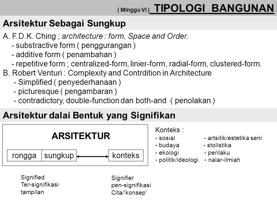 ( Minggu VI ) TIPOLOGI BANGUNAN Apa artinya Arsitektur adalah Bentukan yang Signifikan Tampilan Konteks Konsep & cita Sudut tinjau arsitek Sudut tinjau penikmat, pengamat Sudut tinjau arsitek + penikmat adalah representasi memancarkan/mengkomunikasikan adalah realisasi adalah pemenuhan Gedung yang nyaman Gedung yang nikmat Gedung yang memikat Bangunan Arsitektur