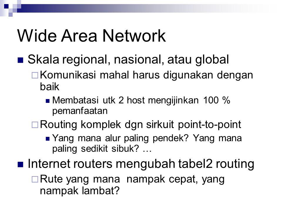 Wide Area Network Skala regional, nasional, atau global  Komunikasi mahal harus digunakan dengan baik Membatasi utk 2 host mengijinkan 100 % pemanfaa