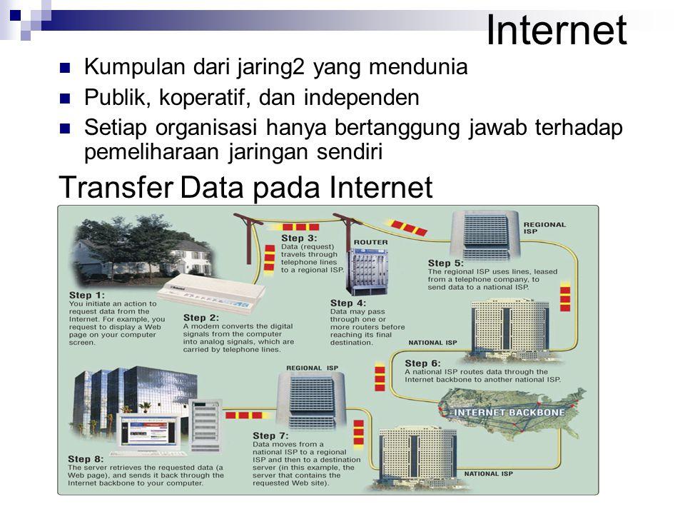 Internet Kumpulan dari jaring2 yang mendunia Publik, koperatif, dan independen Setiap organisasi hanya bertanggung jawab terhadap pemeliharaan jaringa