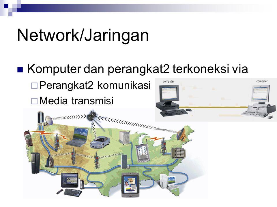 Network/Jaringan Komputer dan perangkat2 terkoneksi via  Perangkat2 komunikasi  Media transmisi