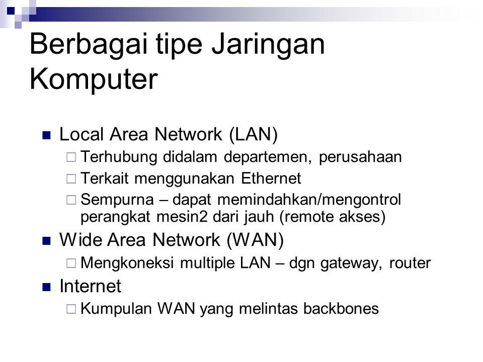 Berbagai tipe Jaringan Komputer Local Area Network (LAN)  Terhubung didalam departemen, perusahaan  Terkait menggunakan Ethernet  Sempurna – dapat