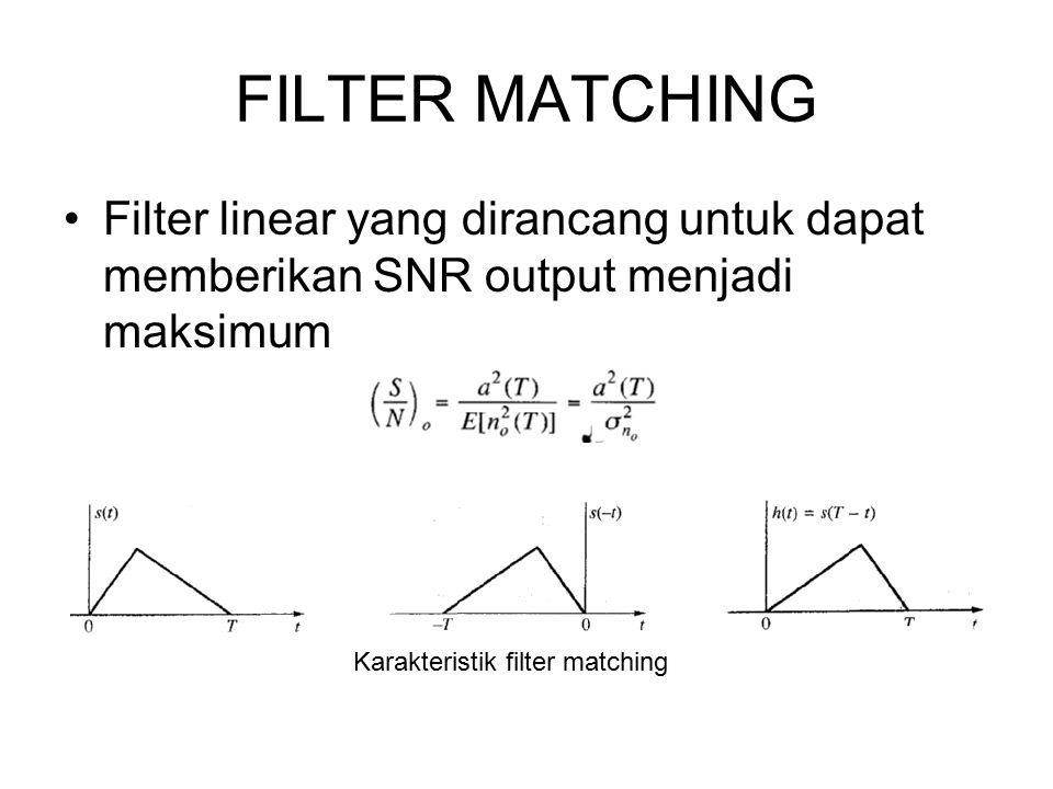 FILTER MATCHING Filter linear yang dirancang untuk dapat memberikan SNR output menjadi maksimum Karakteristik filter matching
