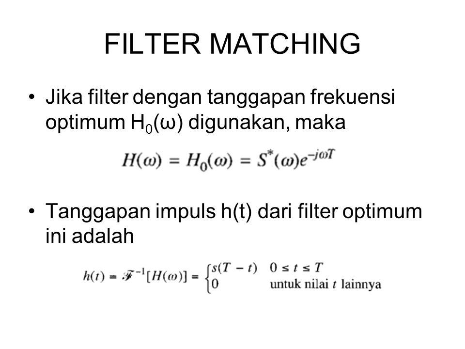 FILTER MATCHING Jika filter dengan tanggapan frekuensi optimum H 0 (ω) digunakan, maka Tanggapan impuls h(t) dari filter optimum ini adalah