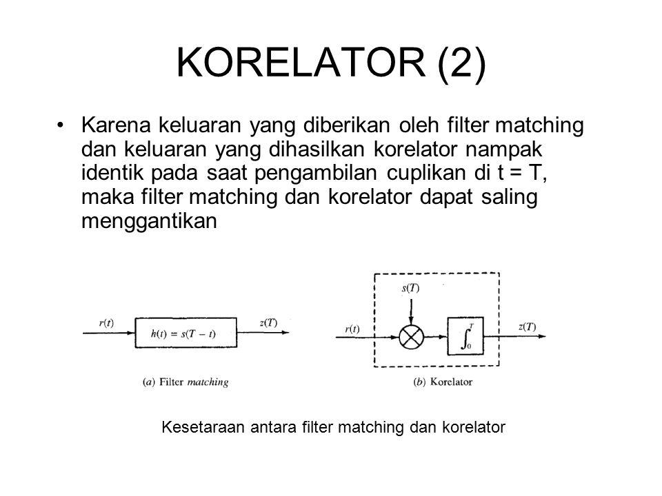 KORELATOR (2) Karena keluaran yang diberikan oleh filter matching dan keluaran yang dihasilkan korelator nampak identik pada saat pengambilan cuplikan