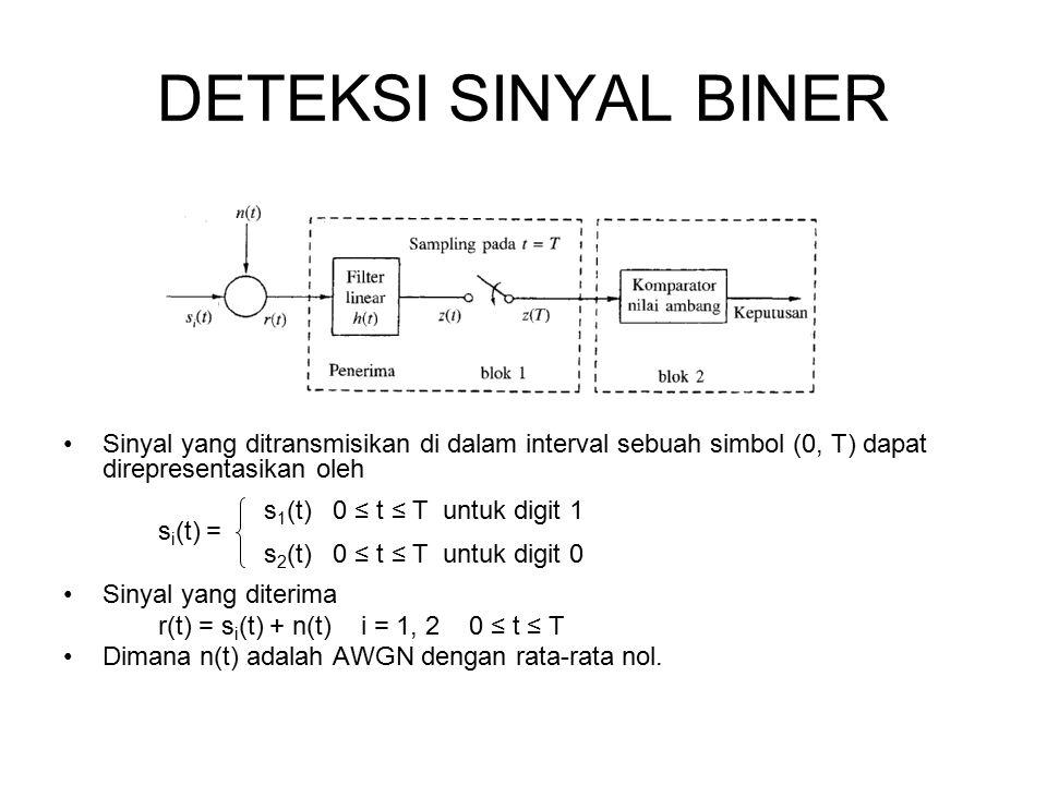 DETEKSI SINYAL BINER Sinyal yang ditransmisikan di dalam interval sebuah simbol (0, T) dapat direpresentasikan oleh s i (t) = Sinyal yang diterima r(t