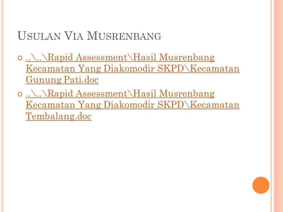 U SULAN V IA M USRENBANG..\..\Rapid Assessment\Hasil Musrenbang Kecamatan Yang Diakomodir SKPD\Kecamatan Gunung Pati.doc..\..\Rapid Assessment\Hasil M