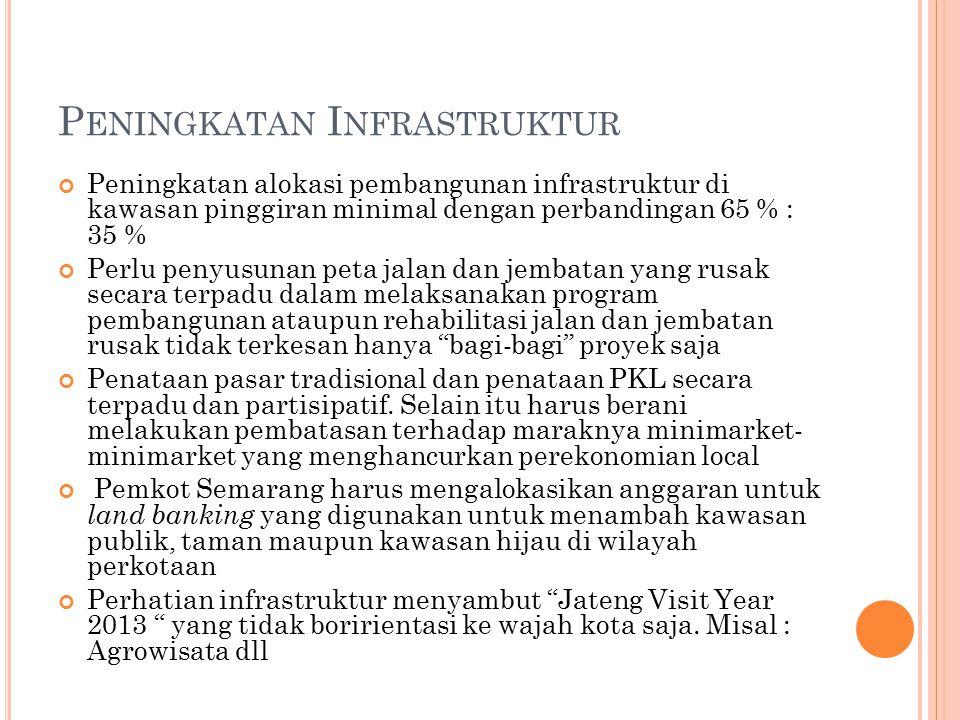 P ENINGKATAN I NFRASTRUKTUR Peningkatan alokasi pembangunan infrastruktur di kawasan pinggiran minimal dengan perbandingan 65 % : 35 % Perlu penyusuna