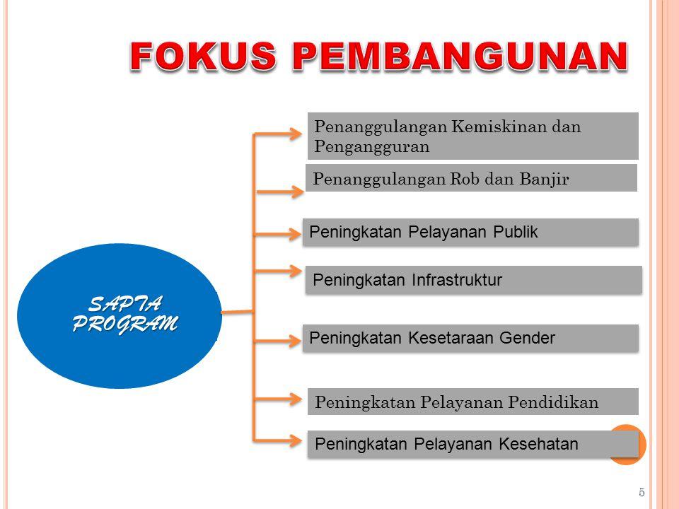 P ENINGKATAN P ELAYANAN P UBLIK Segera ditandatanganinya RAD PK Kota Semarang..\..\..\..\..\Advokasi\2012\RAD PK\RAD PK Final Kota Semarang terakhir SEPTEMBER 2012.docx Implementasi RAD PK dalam kegiatan dan program SKPD Transparansi dan Publikasi Dokumen APBD sesuai amanah Inpres 17/2011 C:\Documents and Settings\Pattiro\My Documents\Downloads\Inpres 2011-17 -- PPK.pdf Penyusunan SLIP dan SOP di setiap SKPD dan Unit Layanan Publik di lingkungan Pemkot Semarang Kenaikan alokasi anggaran untuk bantuan hukum bagi warga miskin Optimalisasi dan peningkatan kewenangan P5 yang terintegrasi dan menyesuaikan dengan kebutuhan masyarakat Sosialiasi mekanisme penerimanaan bantuan hukum untuk masyarakat miskin
