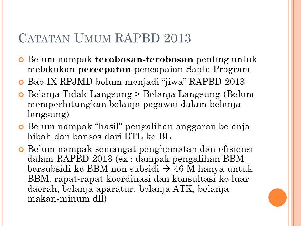 "C ATATAN U MUM RAPBD 2013 Belum nampak terobosan-terobosan penting untuk melakukan percepatan pencapaian Sapta Program Bab IX RPJMD belum menjadi ""jiw"