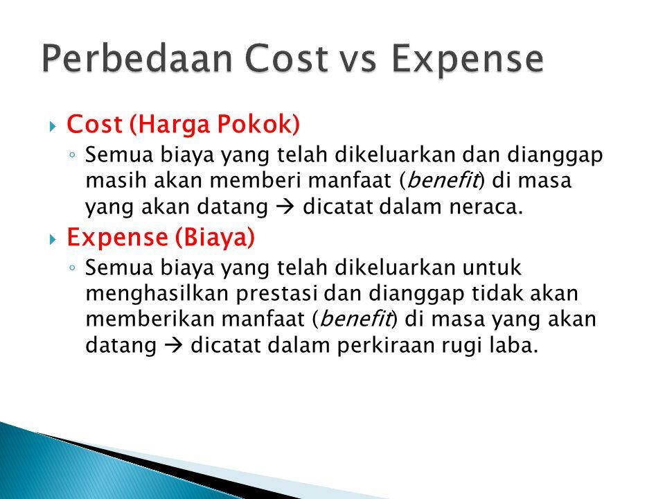  Cost (Harga Pokok) ◦ Semua biaya yang telah dikeluarkan dan dianggap masih akan memberi manfaat (benefit) di masa yang akan datang  dicatat dalam n