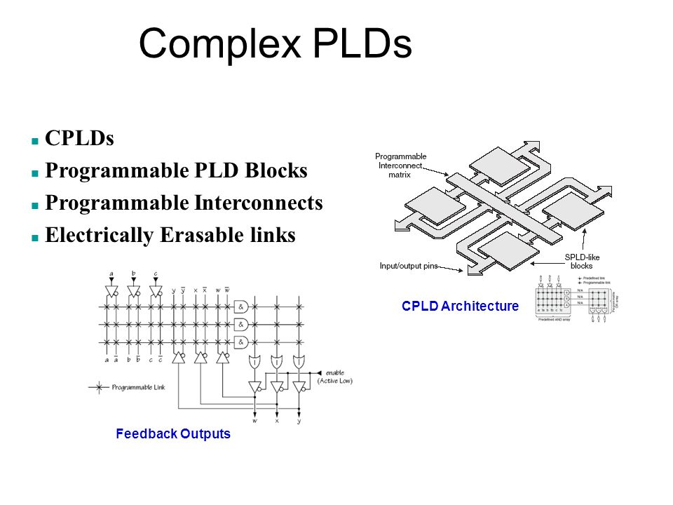 Complex PLDs n CPLDs n Programmable PLD Blocks n Programmable Interconnects n Electrically Erasable links CPLD Architecture Feedback Outputs