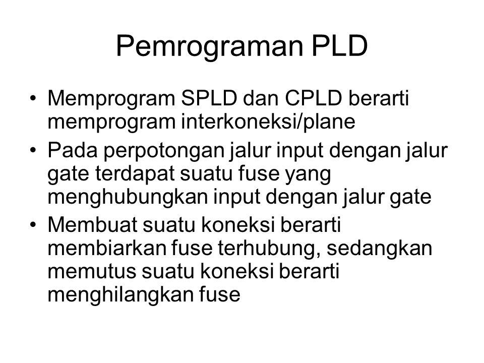 Pemrograman PLD Memprogram SPLD dan CPLD berarti memprogram interkoneksi/plane Pada perpotongan jalur input dengan jalur gate terdapat suatu fuse yang