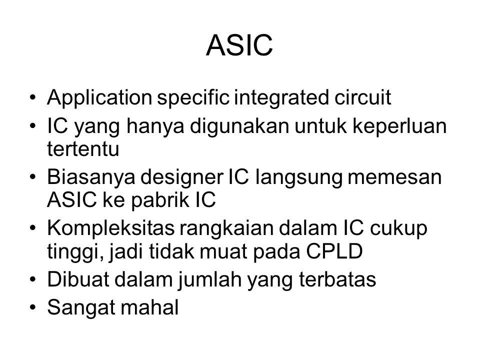 ASIC Application specific integrated circuit IC yang hanya digunakan untuk keperluan tertentu Biasanya designer IC langsung memesan ASIC ke pabrik IC