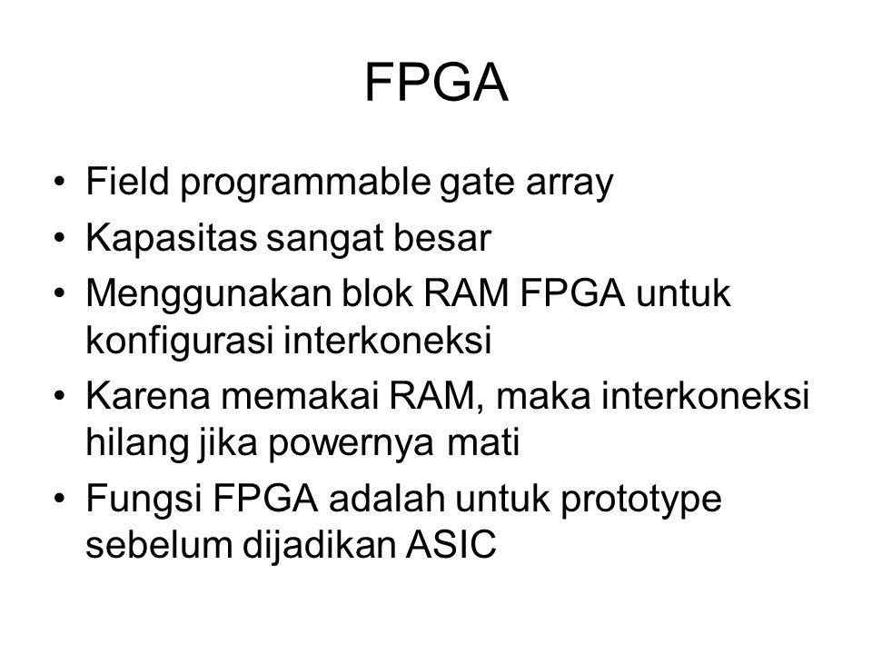 FPGA Field programmable gate array Kapasitas sangat besar Menggunakan blok RAM FPGA untuk konfigurasi interkoneksi Karena memakai RAM, maka interkonek