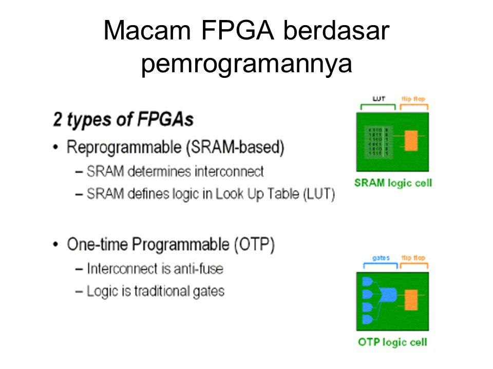 Macam FPGA berdasar pemrogramannya