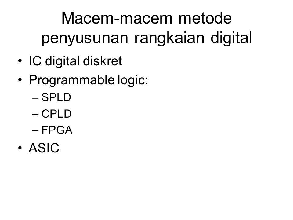 Macem-macem metode penyusunan rangkaian digital IC digital diskret Programmable logic: –SPLD –CPLD –FPGA ASIC