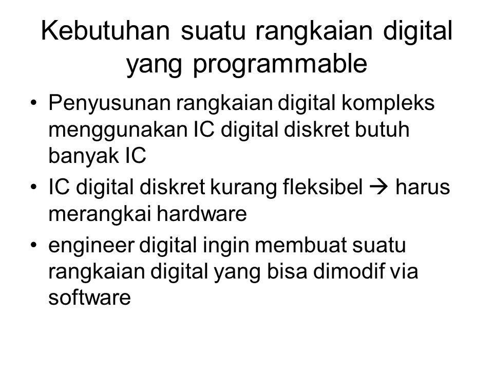 Kebutuhan suatu rangkaian digital yang programmable Penyusunan rangkaian digital kompleks menggunakan IC digital diskret butuh banyak IC IC digital di