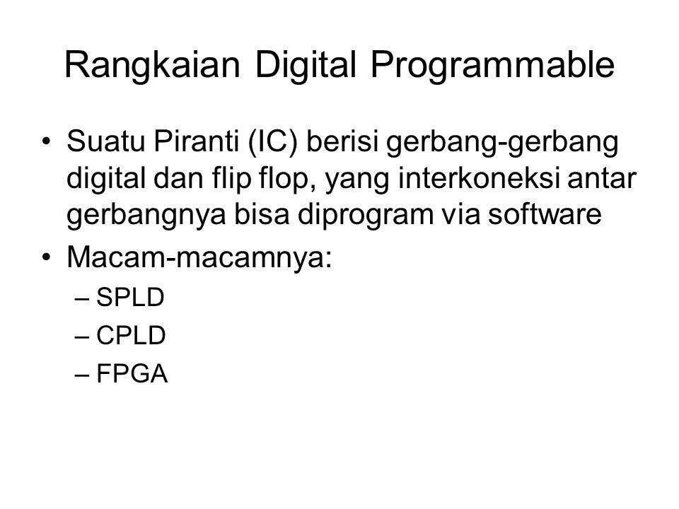Rangkaian Digital Programmable Suatu Piranti (IC) berisi gerbang-gerbang digital dan flip flop, yang interkoneksi antar gerbangnya bisa diprogram via