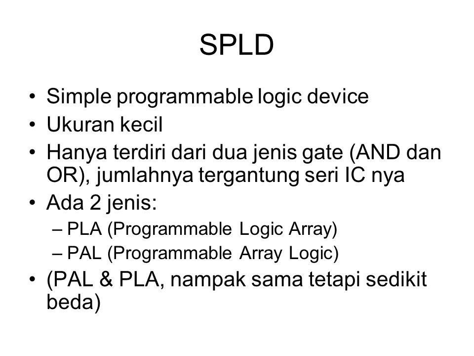 SPLD Simple programmable logic device Ukuran kecil Hanya terdiri dari dua jenis gate (AND dan OR), jumlahnya tergantung seri IC nya Ada 2 jenis: –PLA