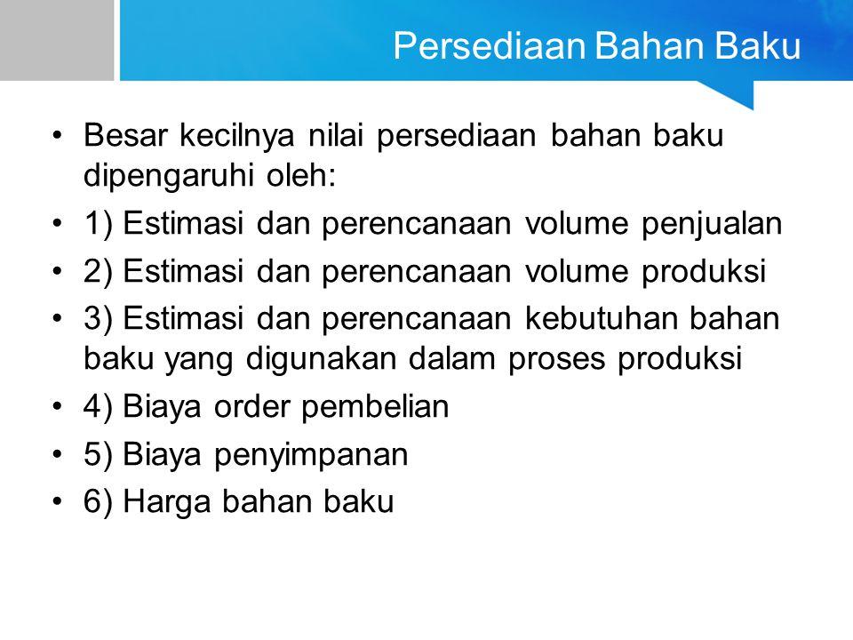 Persediaan Bahan Baku Besar kecilnya nilai persediaan bahan baku dipengaruhi oleh: 1) Estimasi dan perencanaan volume penjualan 2) Estimasi dan perenc