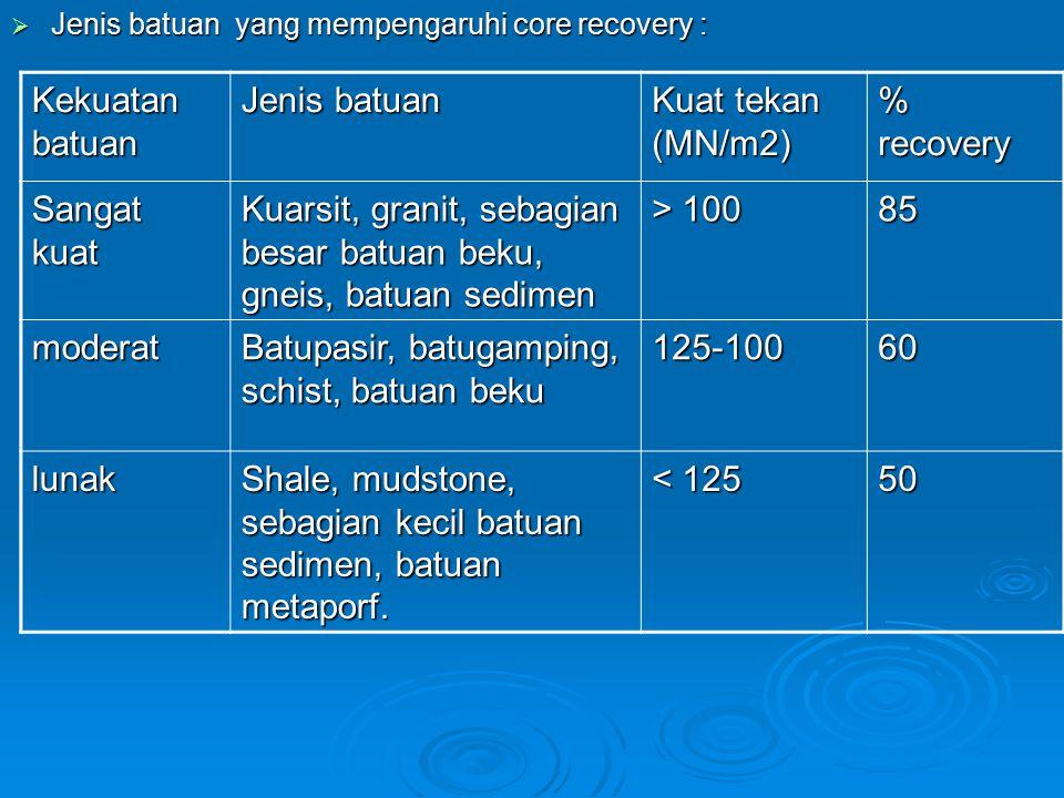 Jenis batuan yang mempengaruhi core recovery : Kekuatan batuan Jenis batuan Kuat tekan (MN/m2) % recovery Sangat kuat Kuarsit, granit, sebagian besar batuan beku, gneis, batuan sedimen > 100 85 moderat Batupasir, batugamping, schist, batuan beku 125-10060 lunak Shale, mudstone, sebagian kecil batuan sedimen, batuan metaporf.