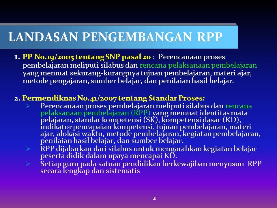 2 LANDASAN PENGEMBANGAN RPP 1. PP No.19/2005 tentang SNP pasal 20 : Perencanaan proses pembelajaran meliputi silabus dan rencana pelaksanaan pembelaja