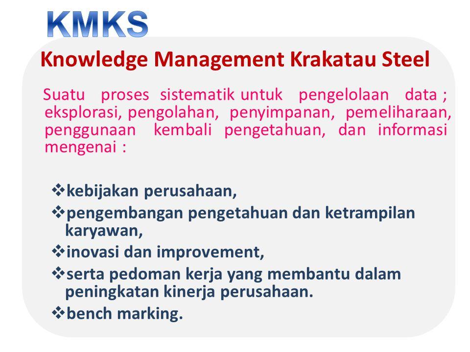 Knowledge Management Krakatau Steel Suatu proses sistematik untuk pengelolaan data ; eksplorasi, pengolahan, penyimpanan, pemeliharaan, penggunaan kem