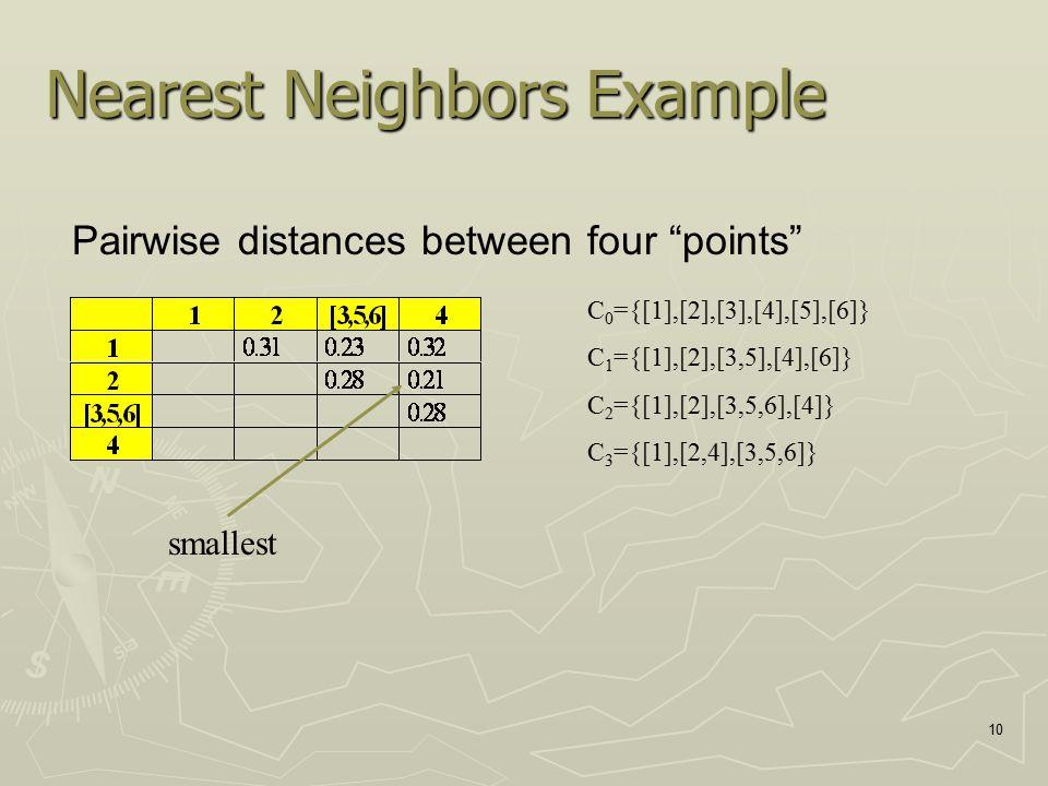 "10 Nearest Neighbors Example Pairwise distances between four ""points"" C 0 ={[1],[2],[3],[4],[5],[6]} C 1 ={[1],[2],[3,5],[4],[6]} C 2 ={[1],[2],[3,5,6"
