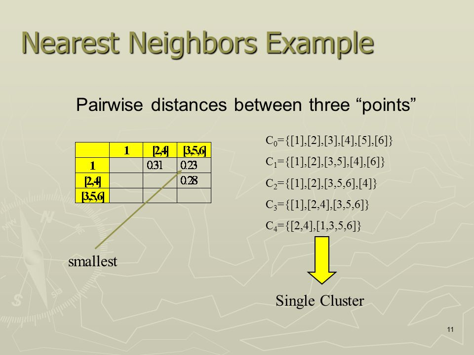 "11 Nearest Neighbors Example Pairwise distances between three ""points"" C 0 ={[1],[2],[3],[4],[5],[6]} C 1 ={[1],[2],[3,5],[4],[6]} C 2 ={[1],[2],[3,5,"