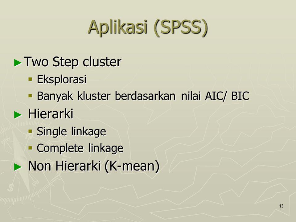 Aplikasi (SPSS) ► Two Step cluster  Eksplorasi  Banyak kluster berdasarkan nilai AIC/ BIC ► Hierarki  Single linkage  Complete linkage ► Non Hiera