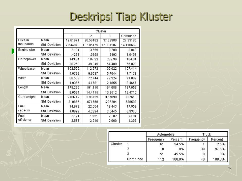 Deskripsi Tiap Kluster ► 17