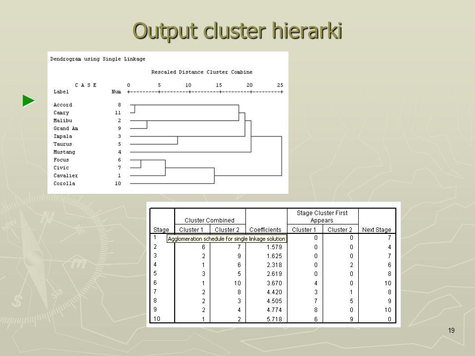 Output cluster hierarki ► 19