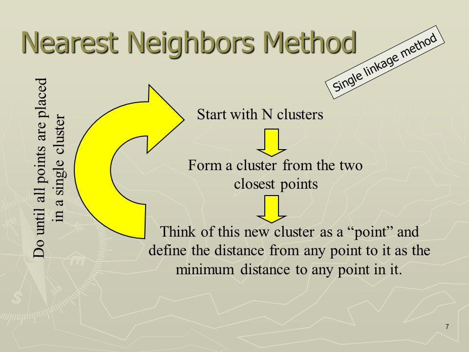 8 Nearest Neighbors Example Pairwise distances between six points C 0 ={[1],[2],[3],[4],[5],[6]} C 1 ={[1],[2],[3,5],[4],[6]}