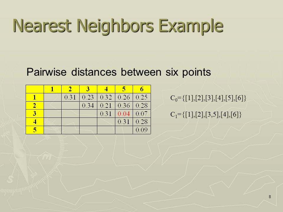 9 Nearest Neighbors Example Pairwise distances between five points C 0 ={[1],[2],[3],[4],[5],[6]} C 1 ={[1],[2],[3,5],[4],[6]} C 2 ={[1],[2],[3,5,6],[4]} smallest