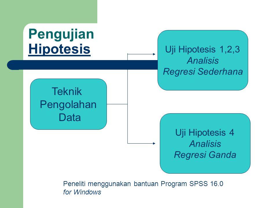 Pengujian Persyaratan AnalisisPersyaratan (1) Uji normalitas sebaran data, (2) Uji Linieritas dan Keberartian Arah regresi, (3) Uji Multikolinieritas,
