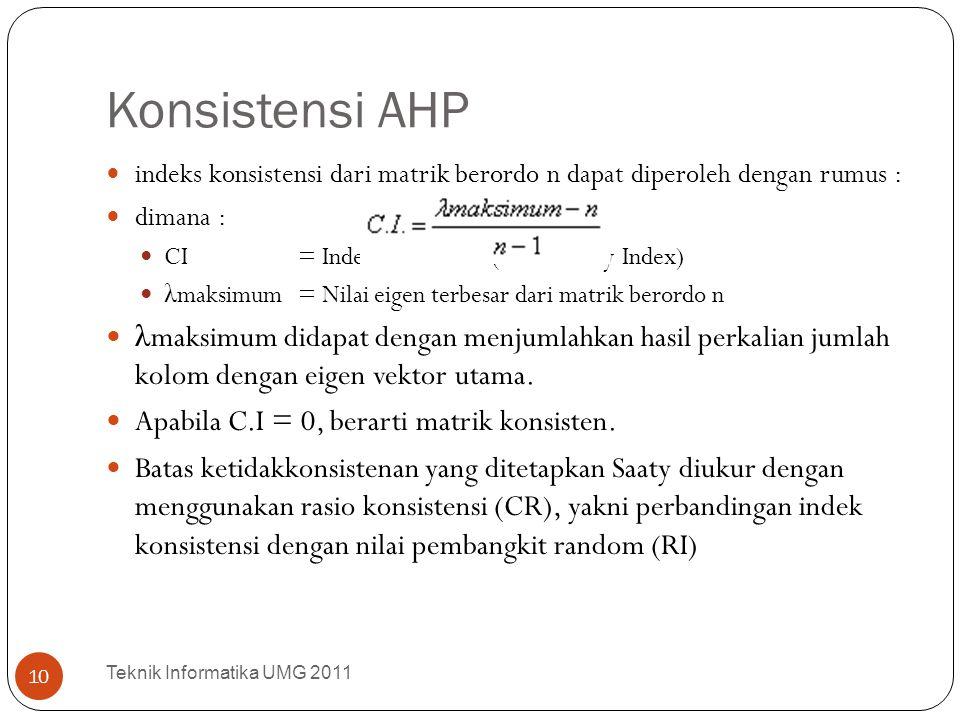 Konsistensi AHP indeks konsistensi dari matrik berordo n dapat diperoleh dengan rumus : dimana : CI = Indek konsistensi (Consistency Index) λ maksimum