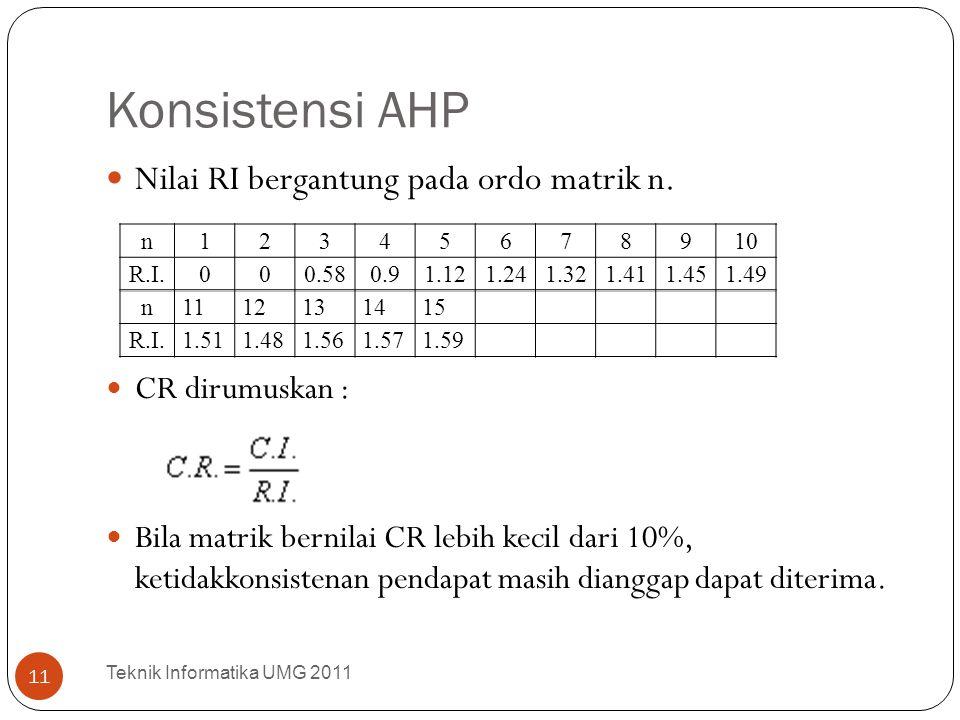 Konsistensi AHP Nilai RI bergantung pada ordo matrik n. CR dirumuskan : Bila matrik bernilai CR lebih kecil dari 10%, ketidakkonsistenan pendapat masi