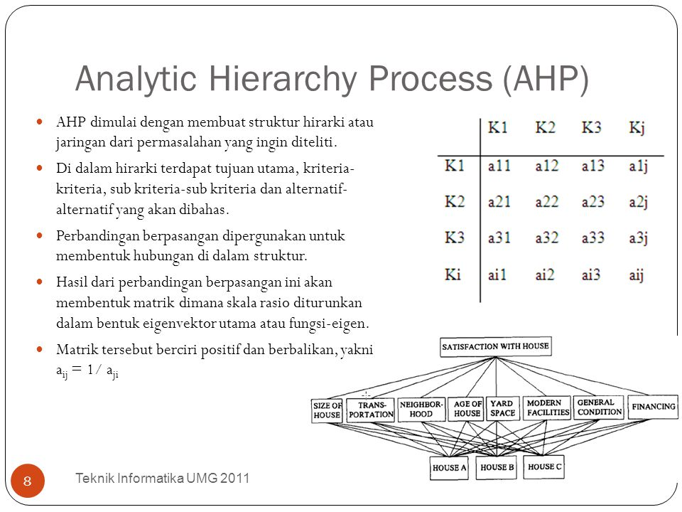 Analytic Hierarchy Process (AHP) AHP dimulai dengan membuat struktur hirarki atau jaringan dari permasalahan yang ingin diteliti. Di dalam hirarki ter