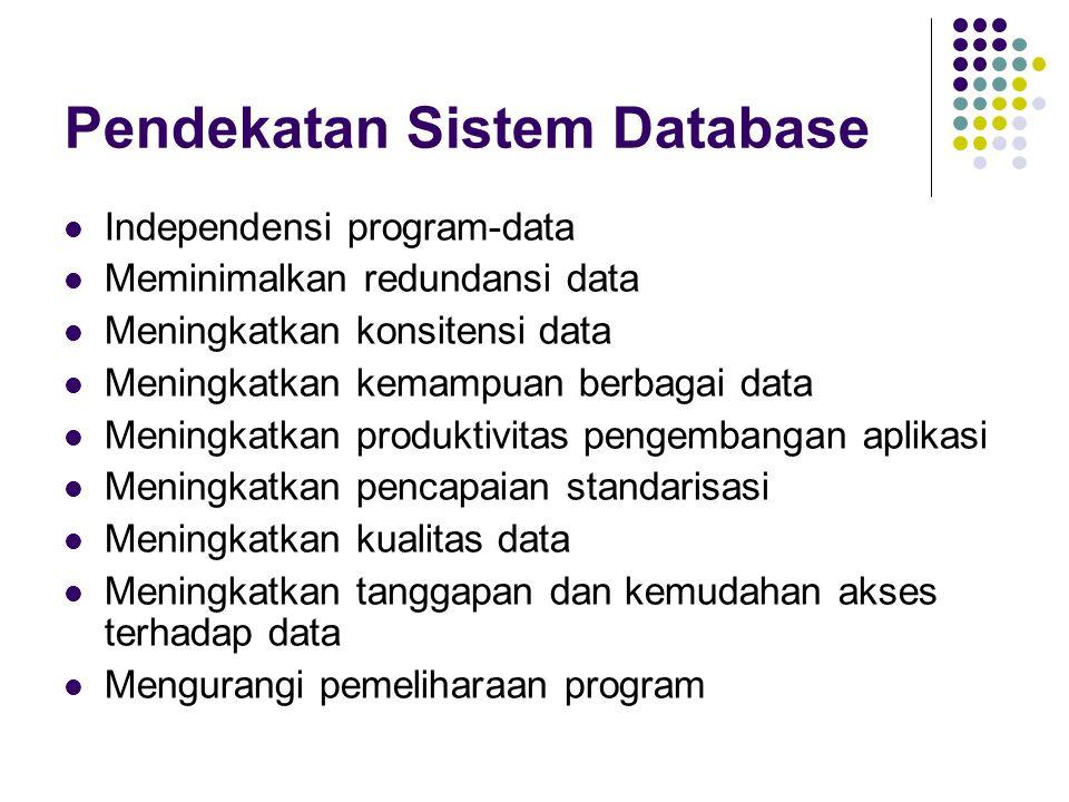 Pendekatan Sistem Database Independensi program-data Meminimalkan redundansi data Meningkatkan konsitensi data Meningkatkan kemampuan berbagai data Meningkatkan produktivitas pengembangan aplikasi Meningkatkan pencapaian standarisasi Meningkatkan kualitas data Meningkatkan tanggapan dan kemudahan akses terhadap data Mengurangi pemeliharaan program